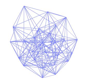 Preliminary spring graph