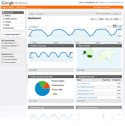 Google Analytics makes great use of Flash
