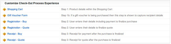 Customizing each step of the checkout process