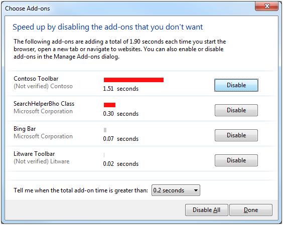 Add-on load times courtesy IEBlog