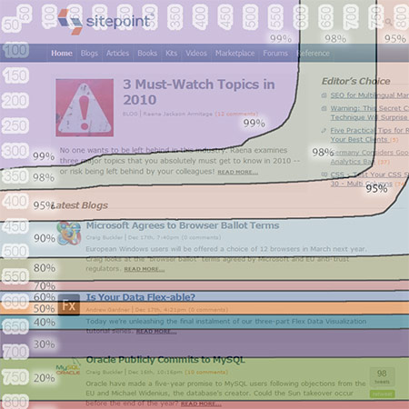 Browser Size tool