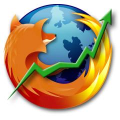 Firefox 3.5 statistics