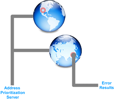 IPv4.5 diagram