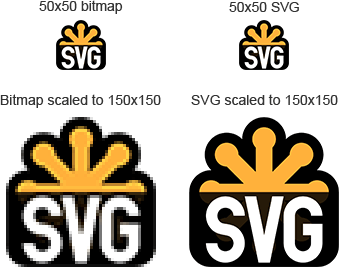 vector vs bitmap comparison