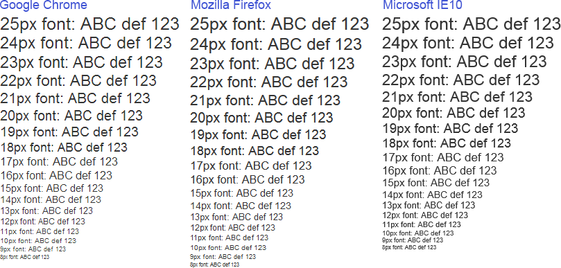 browser font comparison