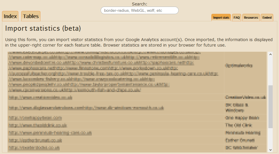 caniuse.com Google Analytics profile