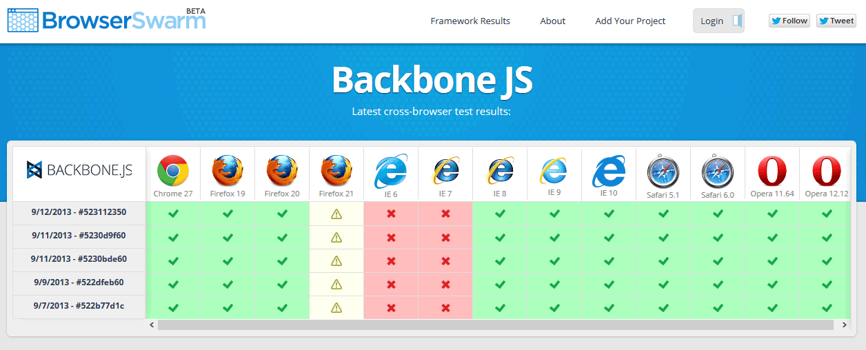 BrowserSwarm test
